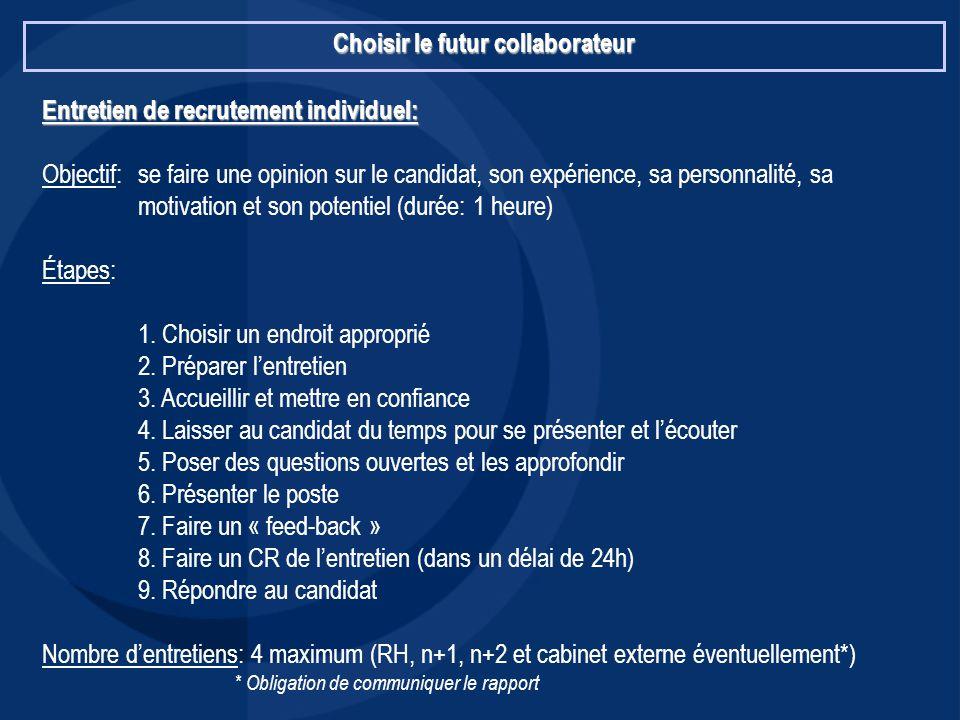 Choisir le futur collaborateur Entretien de recrutement individuel: Objectif: se faire une opinion sur le candidat, son expérience, sa personnalité, s