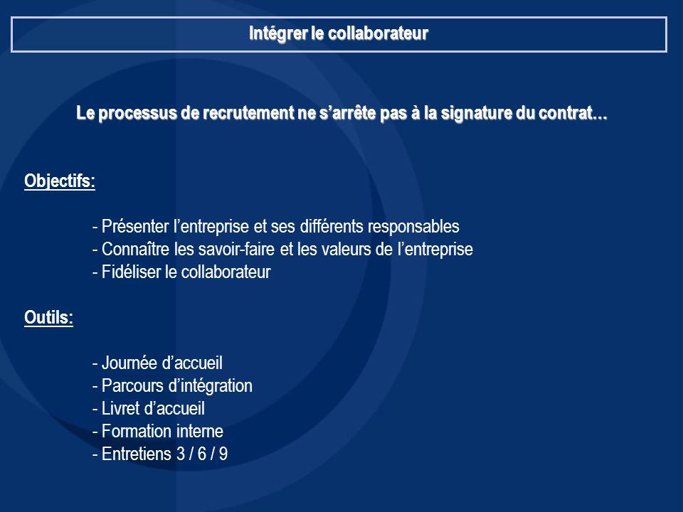 Le processus de recrutement ne s'arrête pas à la signature du contrat… Objectifs: - Présenter l'entreprise et ses différents responsables - Connaître