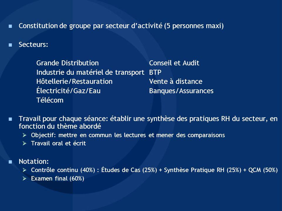 Constitution de groupe par secteur d'activité (5 personnes maxi) Secteurs: Grande DistributionConseil et Audit Industrie du matériel de transportBTP H