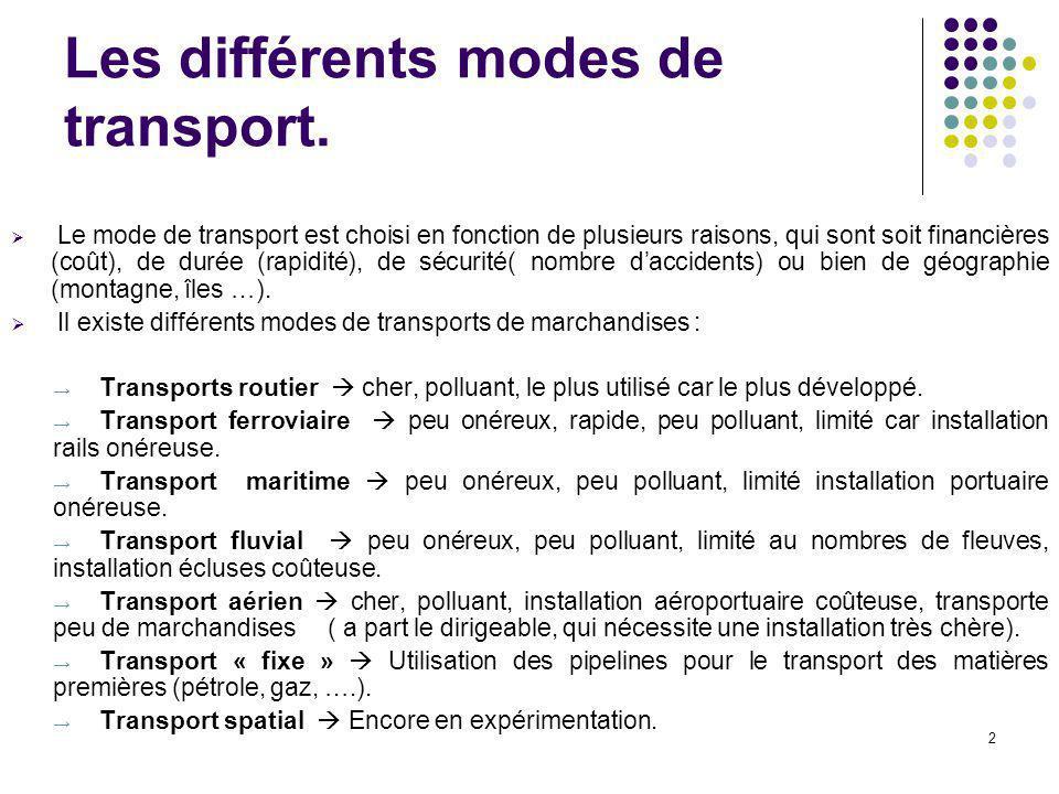 2 Les différents modes de transport.  Le mode de transport est choisi en fonction de plusieurs raisons, qui sont soit financières (coût), de durée (r