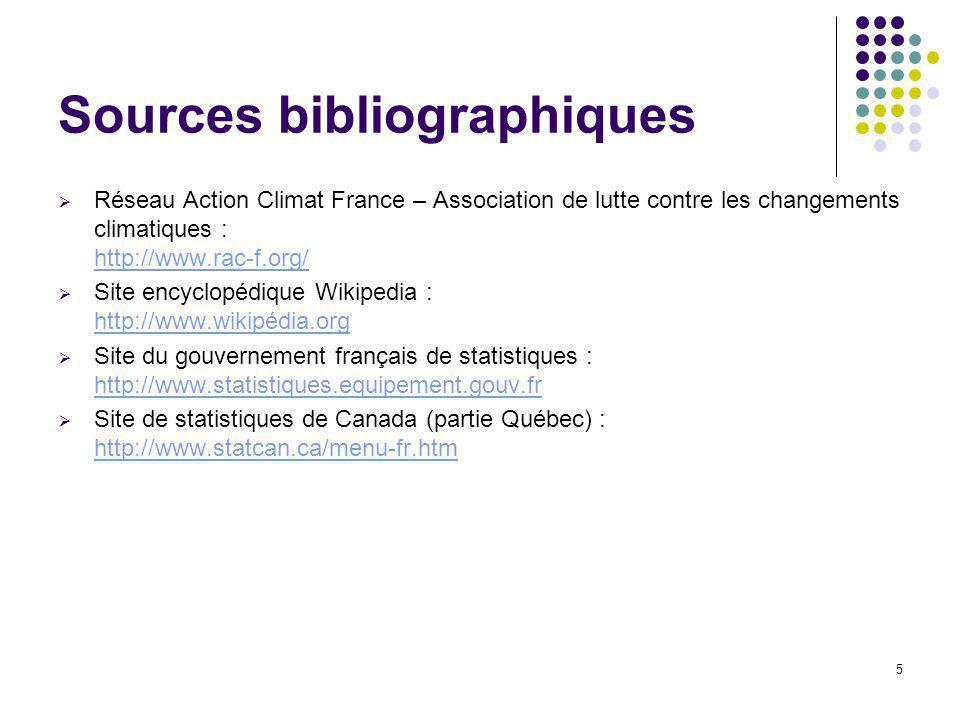 5 Sources bibliographiques  Réseau Action Climat France – Association de lutte contre les changements climatiques : http://www.rac-f.org/ http://www.