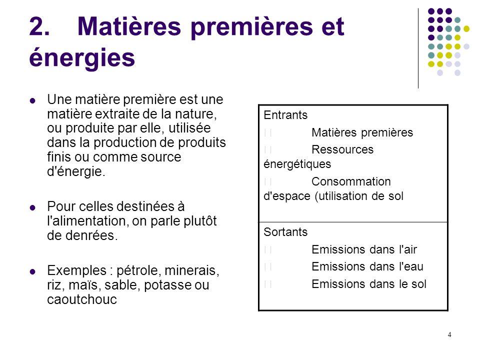 4 2.Matières premières et énergies Une matière première est une matière extraite de la nature, ou produite par elle, utilisée dans la production de produits finis ou comme source d énergie.