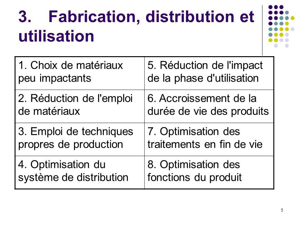 5 3.Fabrication, distribution et utilisation 1.Choix de matériaux peu impactants 5.