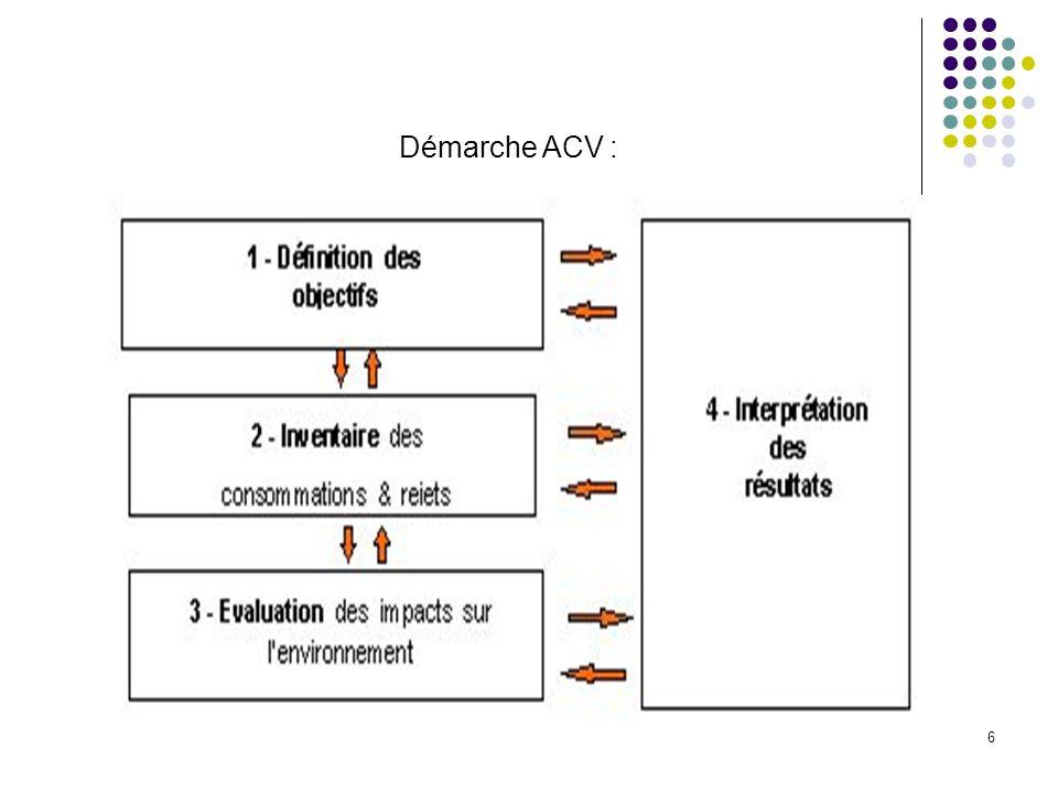 6 Démarche ACV :