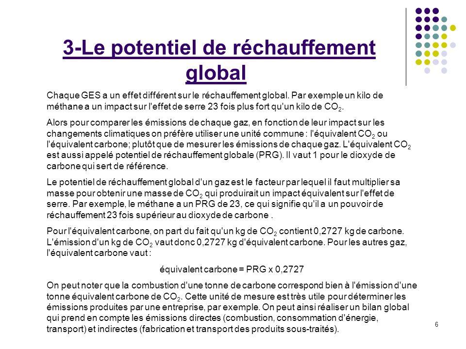 6 3-Le potentiel de réchauffement global Chaque GES a un effet différent sur le réchauffement global.