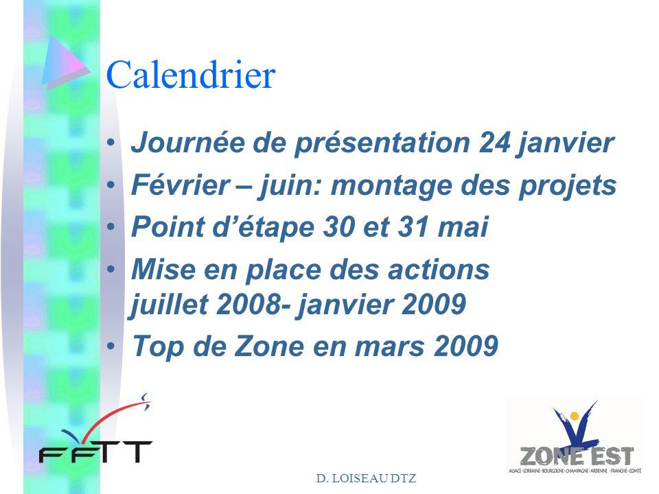 D. LOISEAU DTZ Calendrier Journée de présentation 24 janvier Février – juin: montage des projets Point d'étape 30 et 31 mai Mise en place des actions