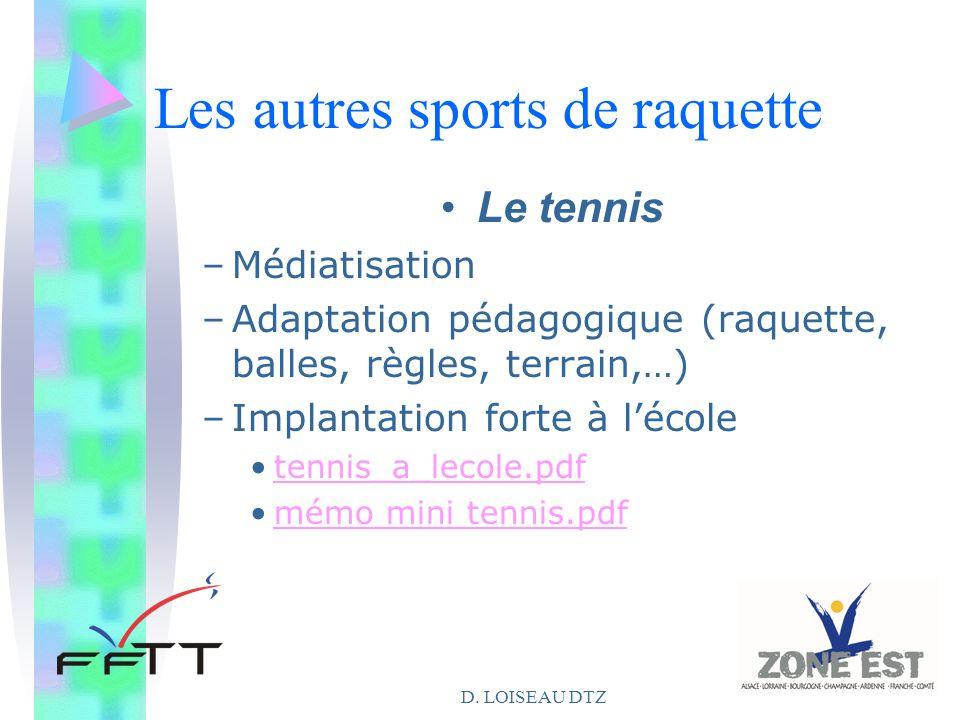 D. LOISEAU DTZ Les autres sports de raquette Le tennis –Médiatisation –Adaptation pédagogique (raquette, balles, règles, terrain,…) –Implantation fort