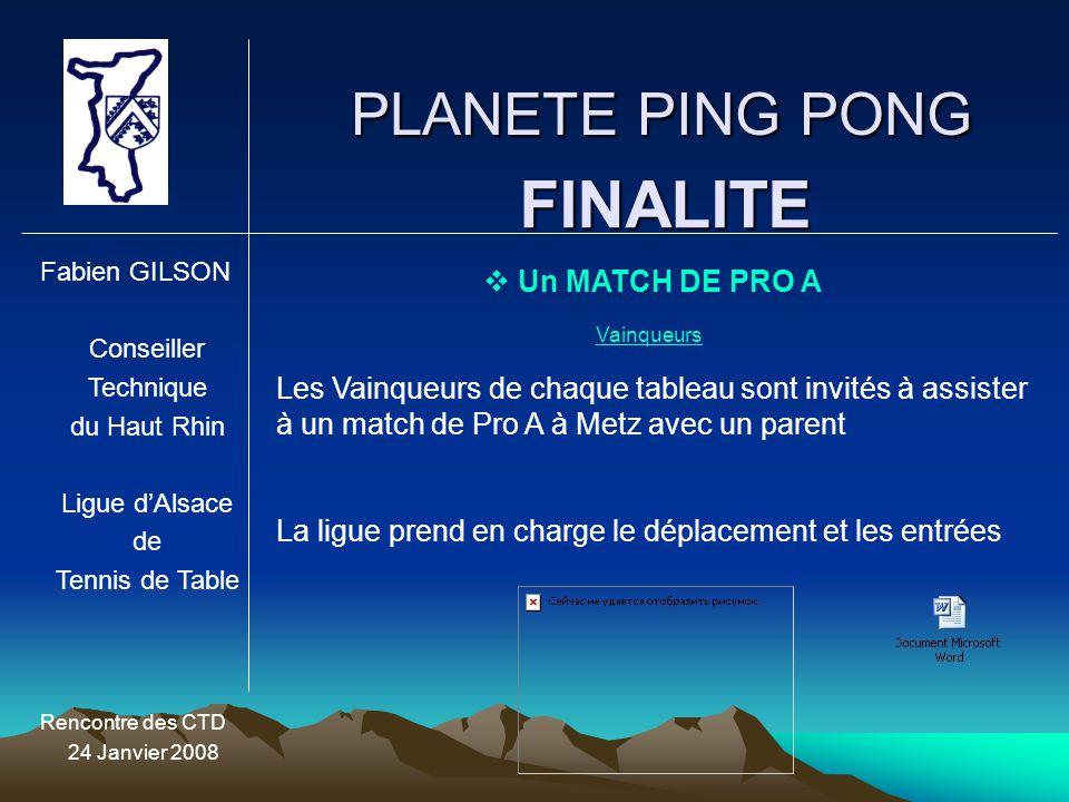 PLANETE PING PONG Fabien GILSON Conseiller Technique du Haut Rhin Ligue d'Alsace de Tennis de Table Rencontre des CTD 24 Janvier 2008 FINALITE  Un MA