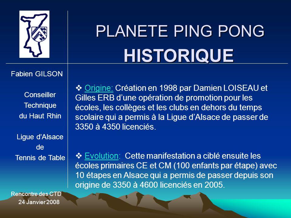 PLANETE PING PONG Fabien GILSON Conseiller Technique du Haut Rhin Ligue d'Alsace de Tennis de Table Rencontre des CTD 24 Janvier 2008 REMERCIEMENTS Merci de votre attention