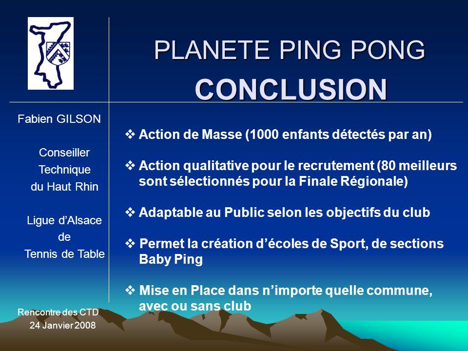 PLANETE PING PONG Fabien GILSON Conseiller Technique du Haut Rhin Ligue d'Alsace de Tennis de Table Rencontre des CTD 24 Janvier 2008 CONCLUSION  Act
