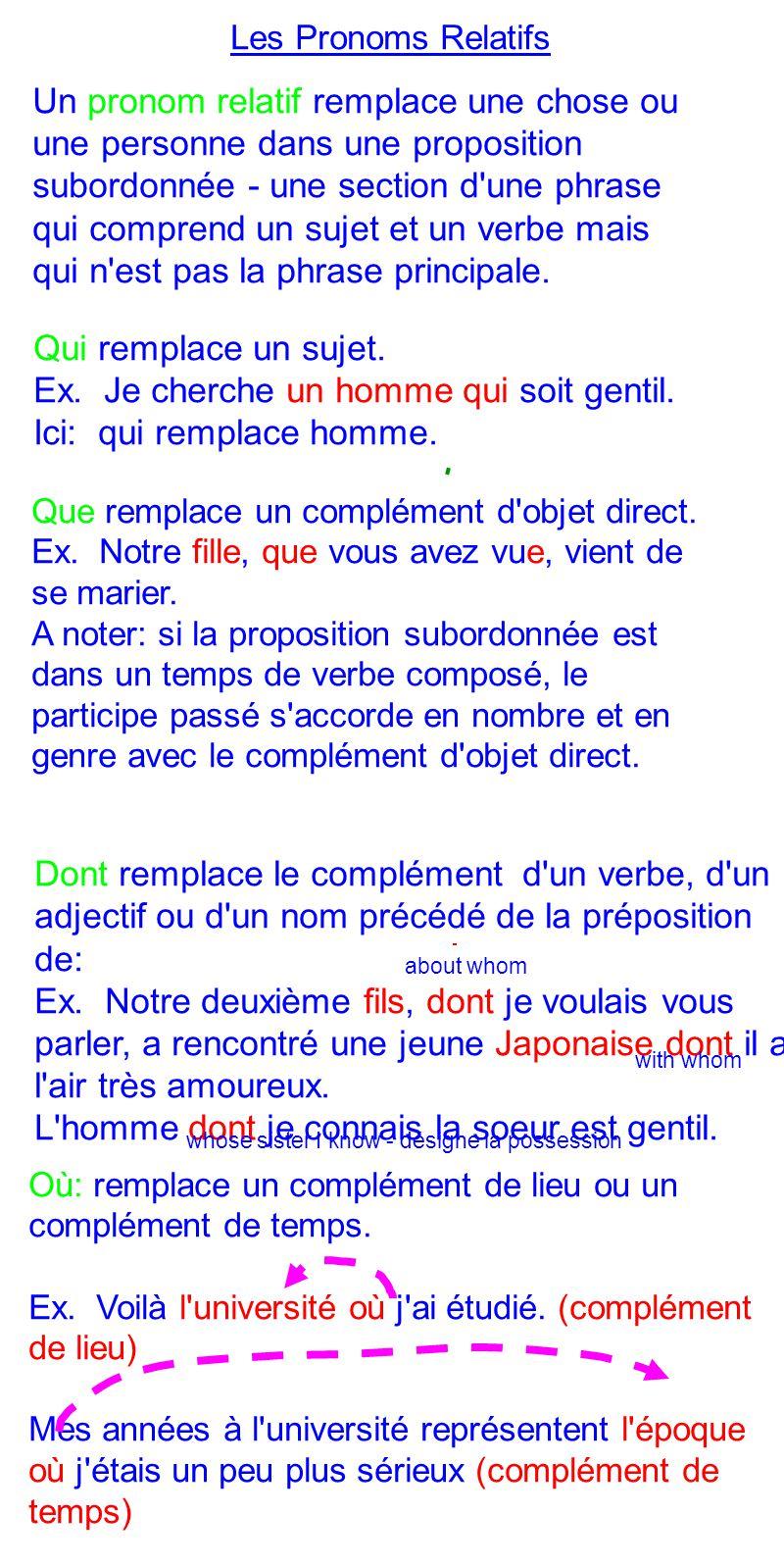 DONT Dont...pose beaucoup de difficultés en français Les expressions suivies de de prennent le pronom relatif dont  avoir besoin de Voilà le livre dont j ai besoin.