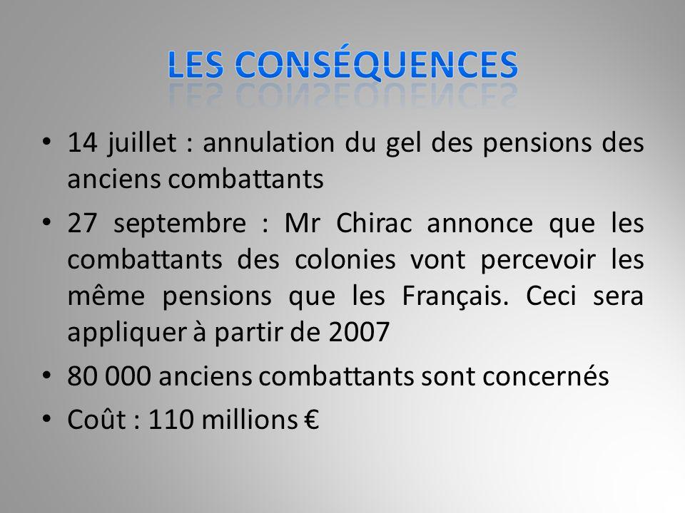 14 juillet : annulation du gel des pensions des anciens combattants 27 septembre : Mr Chirac annonce que les combattants des colonies vont percevoir l