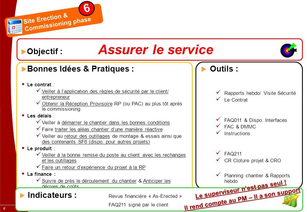 xxx 8  Objectif : Assurer le service Site Erection & Commissioning phase 6  Bonnes Idées & Pratiques :  Le contrat : Veiller à l'application des rè