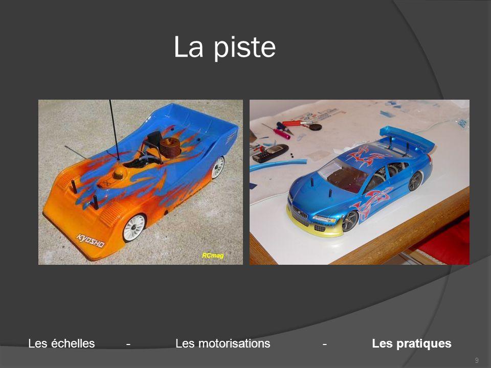 Le dragster 10 Les échelles-Les motorisations-Les pratiques