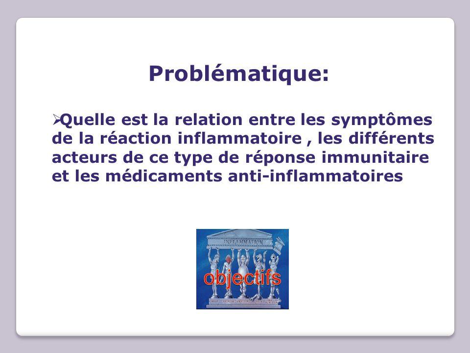 Problématique:  Quelle est la relation entre les symptômes de la réaction inflammatoire, les différents acteurs de ce type de réponse immunitaire et