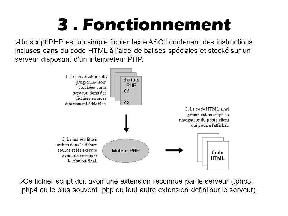 3. Fonctionnement  Un script PHP est un simple fichier texte ASCII contenant des instructions incluses dans du code HTML à l ' aide de balises sp é c