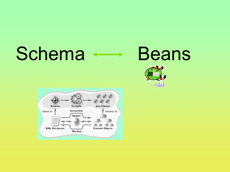 Schema Beans