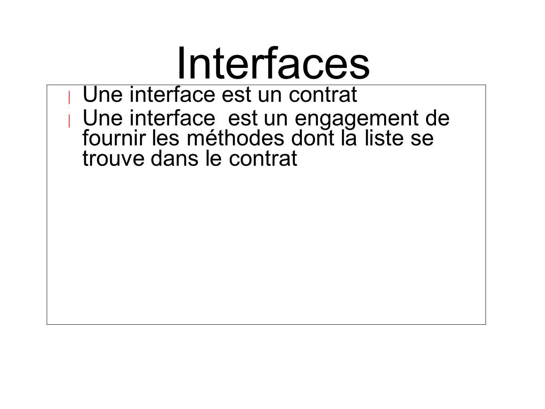 Interfaces | Une interface est un contrat | Une interface est un engagement de fournir les méthodes dont la liste se trouve dans le contrat
