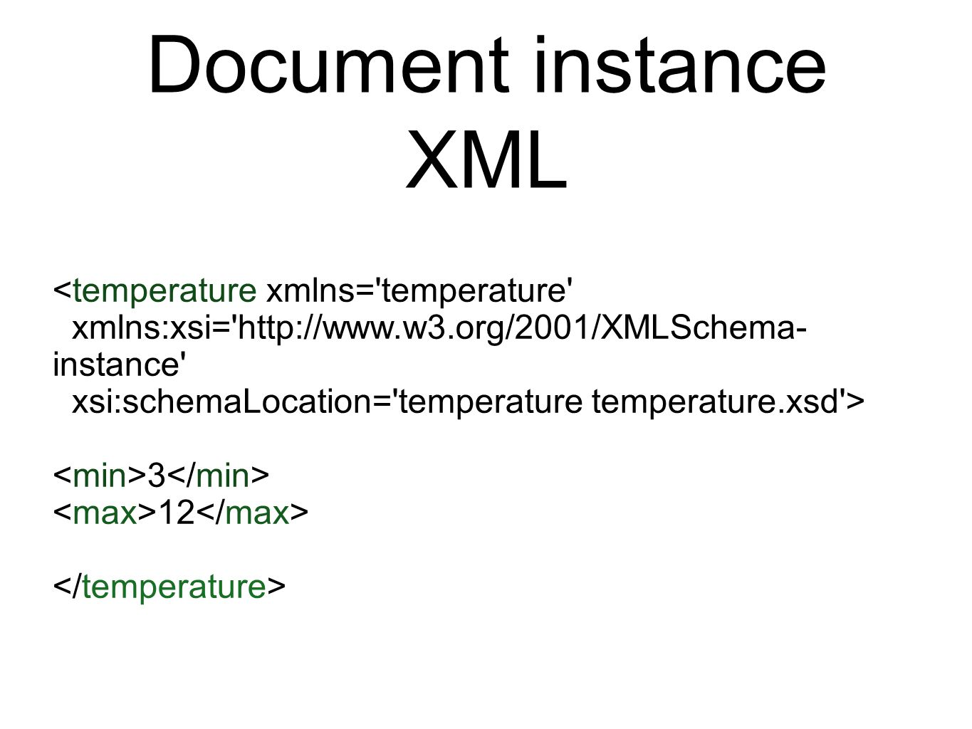 Document instance XML <temperature xmlns='temperature' xmlns:xsi='http://www.w3.org/2001/XMLSchema- instance' xsi:schemaLocation='temperature temperat