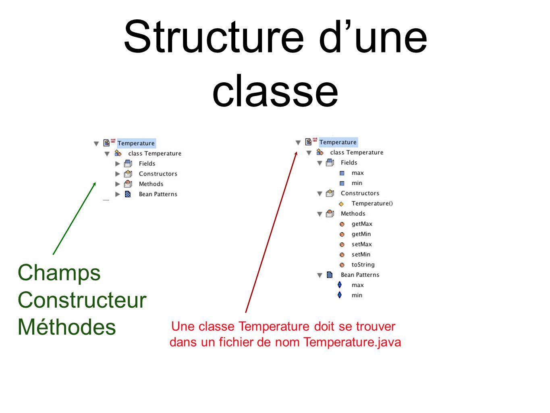 Structure d'une classe Champs Constructeur Méthodes Une classe Temperature doit se trouver dans un fichier de nom Temperature.java