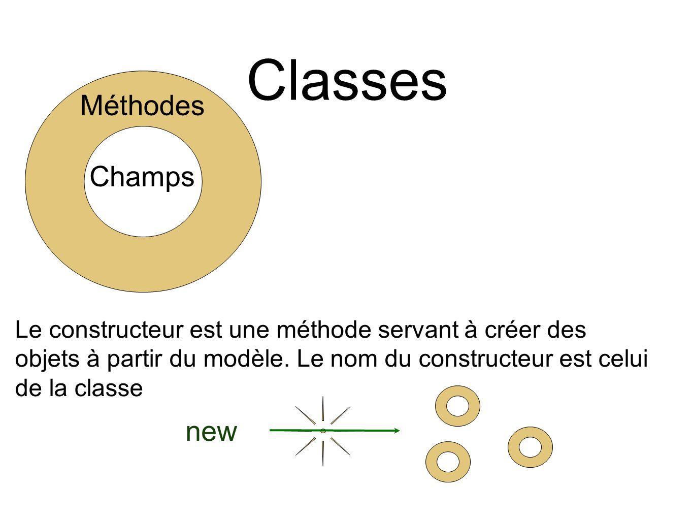 Classes Champs Méthodes Le constructeur est une méthode servant à créer des objets à partir du modèle.