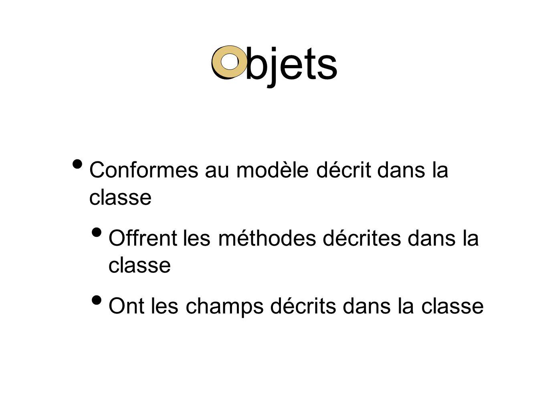 Objets Conformes au modèle décrit dans la classe Offrent les méthodes décrites dans la classe Ont les champs décrits dans la classe