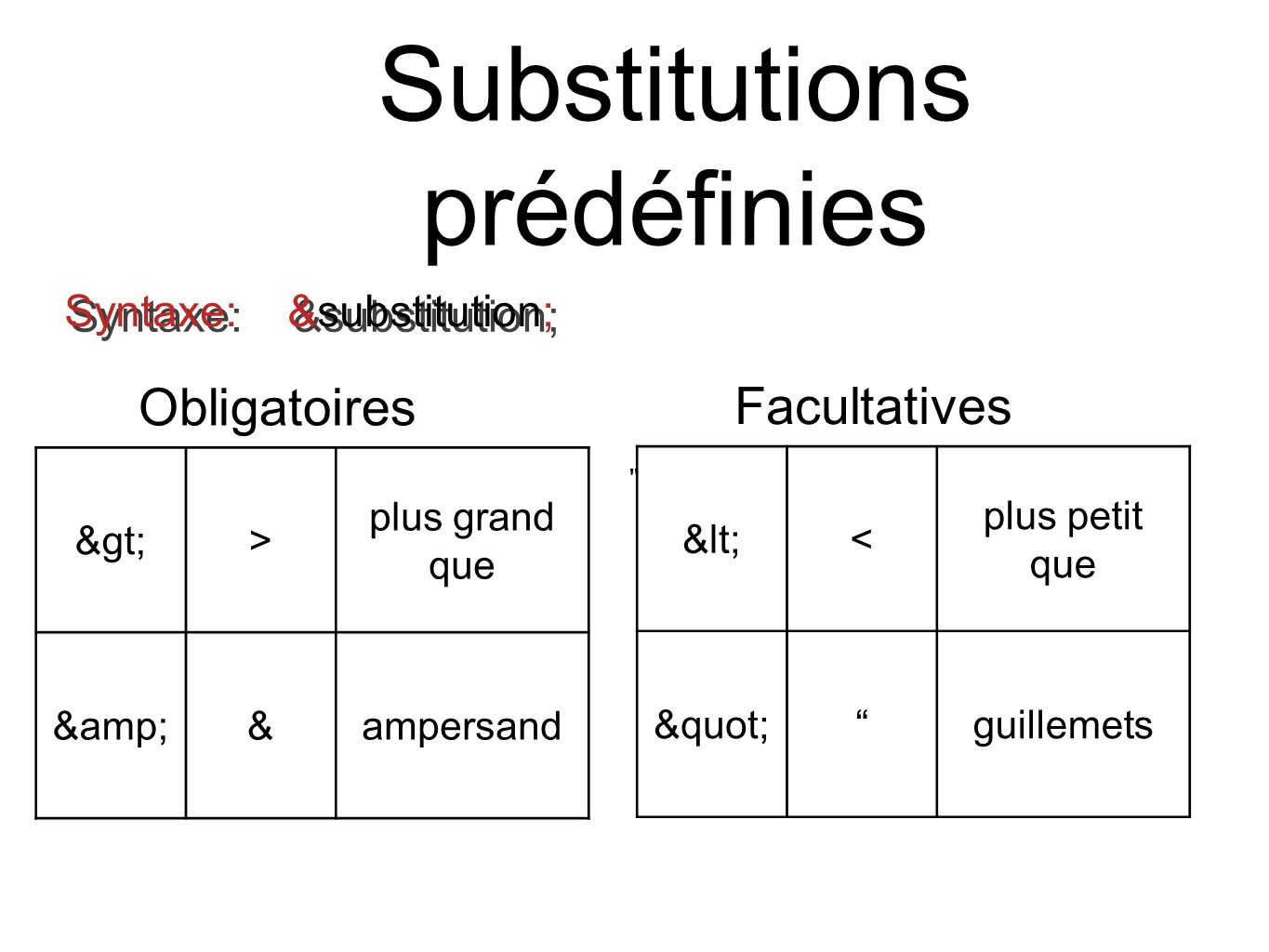 "Substitutions prédéfinies Syntaxe: &substitution; &gt;> plus grand que &amp;&ampersand Obligatoires Facultatives &lt;< plus petit que &quot;""guillemet"