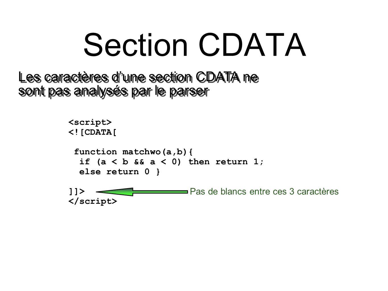 Section CDATA Pas de blancs entre ces 3 caractères Les caractères d'une section CDATA ne sont pas analysés par le parser <![CDATA[ function matchwo(a,