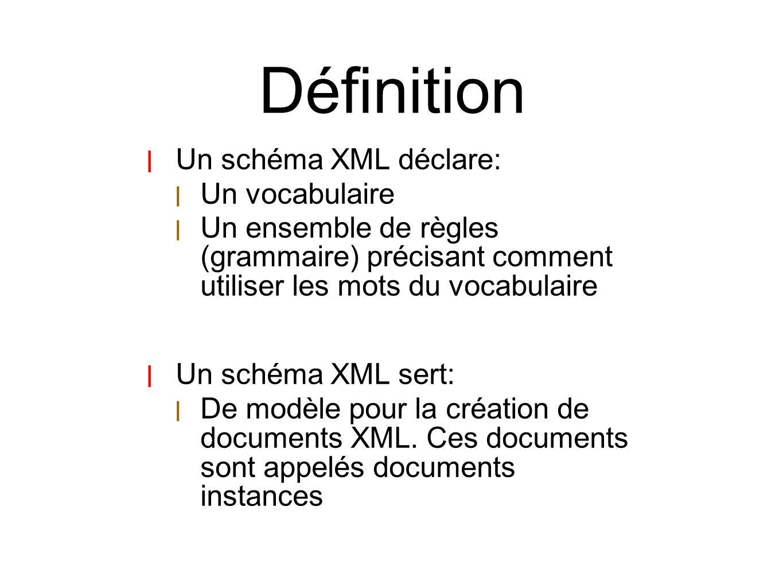 Définition | Un schéma XML déclare: | Un vocabulaire | Un ensemble de règles (grammaire) précisant comment utiliser les mots du vocabulaire | Un schém