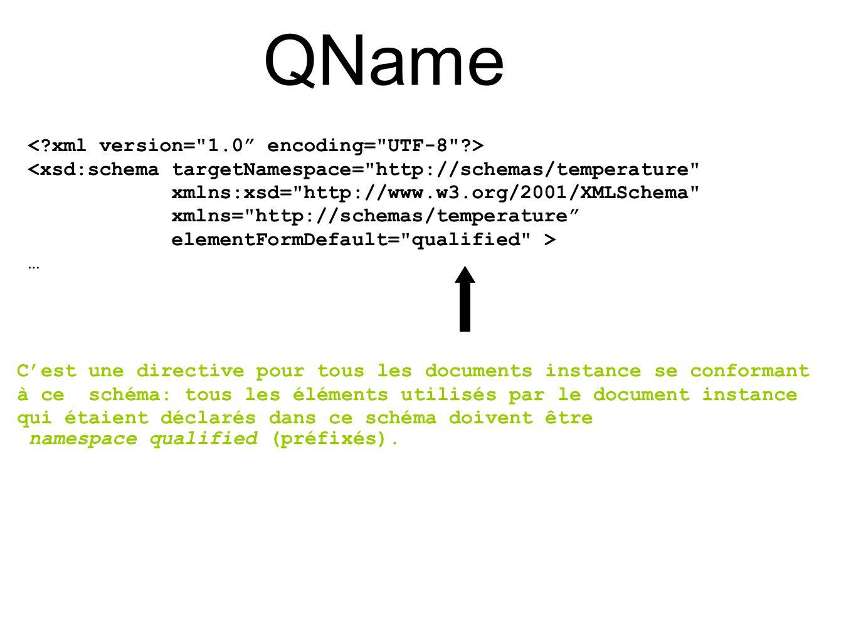QName <xsd:schema targetNamespace=