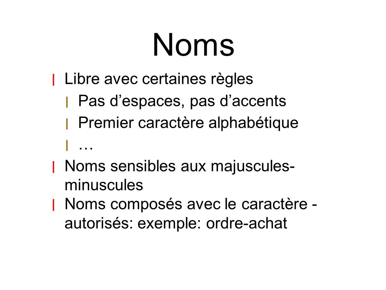 Noms | Libre avec certaines règles | Pas d'espaces, pas d'accents | Premier caractère alphabétique | … | Noms sensibles aux majuscules- minuscules | N
