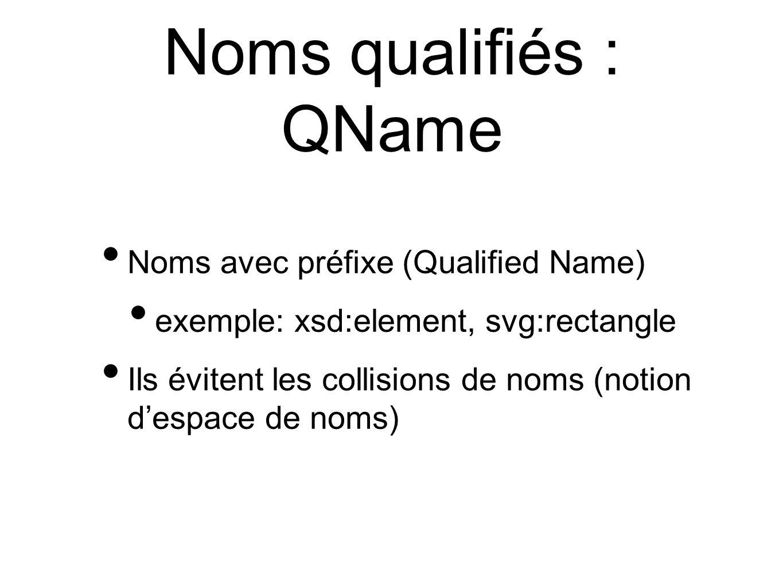 Noms qualifiés : QName Noms avec préfixe (Qualified Name) exemple: xsd:element, svg:rectangle Ils évitent les collisions de noms (notion d'espace de n