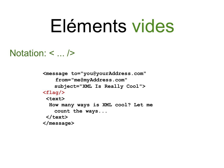 XMLSchema- instance XMLSchema-instance définit des attributs pour une utilisation directe dans les documents XML.