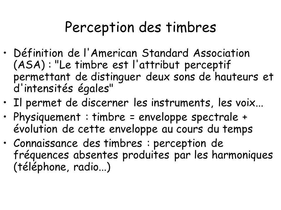 Perception des timbres Définition de l'American Standard Association (ASA) :