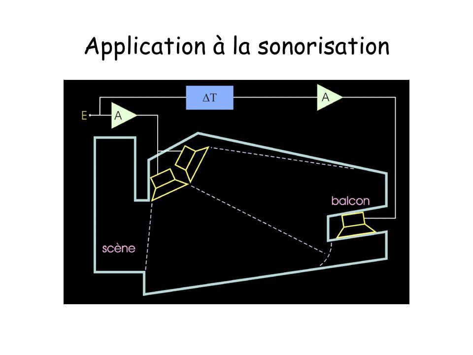 Application à la sonorisation
