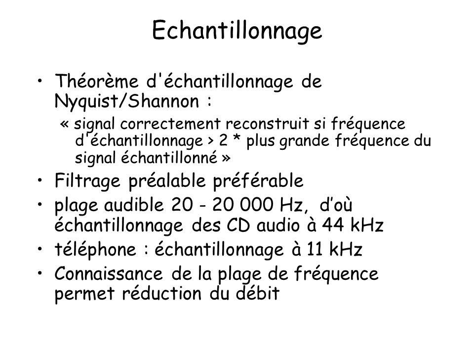 Echantillonnage Théorème d'échantillonnage de Nyquist/Shannon : « signal correctement reconstruit si fréquence d'échantillonnage > 2 * plus grande fré