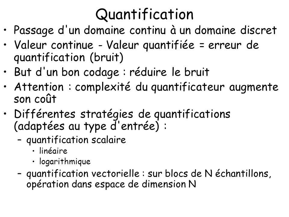 Quantification Passage d'un domaine continu à un domaine discret Valeur continue - Valeur quantifiée = erreur de quantification (bruit) But d'un bon c