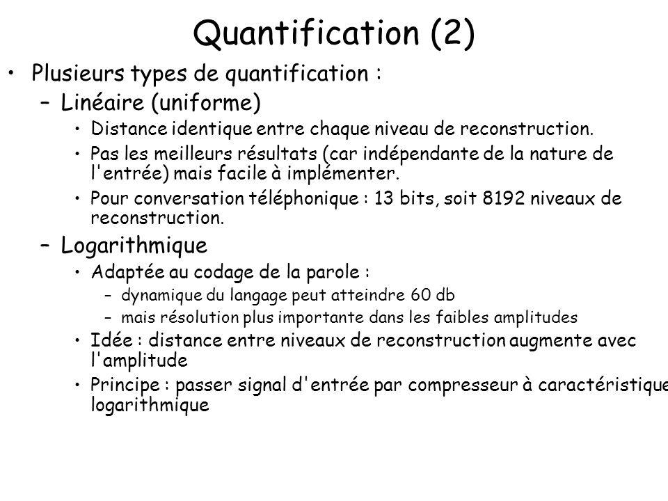 Quantification (2) Plusieurs types de quantification : –Linéaire (uniforme) Distance identique entre chaque niveau de reconstruction. Pas les meilleur
