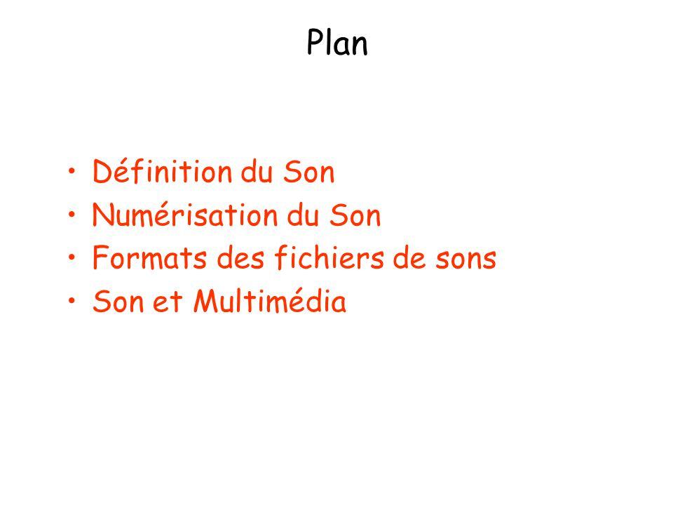 Plan Définition du Son Numérisation du Son Formats des fichiers de sons Son et Multimédia