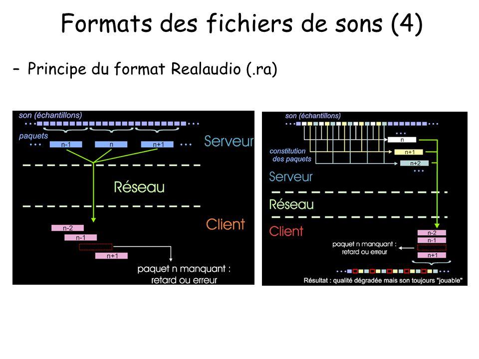 Formats des fichiers de sons (4) –Principe du format Realaudio (.ra) Sans multiplexageAvec