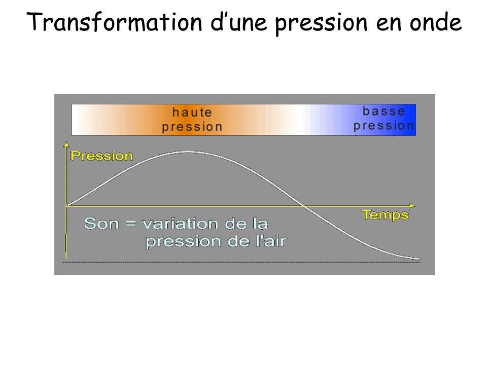 Transformation d'une pression en onde