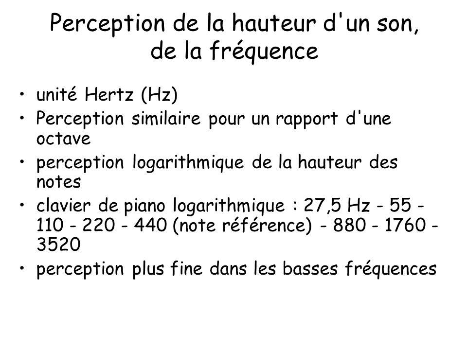 Perception de la hauteur d'un son, de la fréquence unité Hertz (Hz) Perception similaire pour un rapport d'une octave perception logarithmique de la h