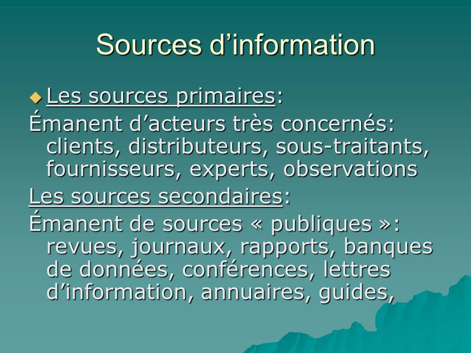 Sources d'information  Les sources primaires: Émanent d'acteurs très concernés: clients, distributeurs, sous-traitants, fournisseurs, experts, observ