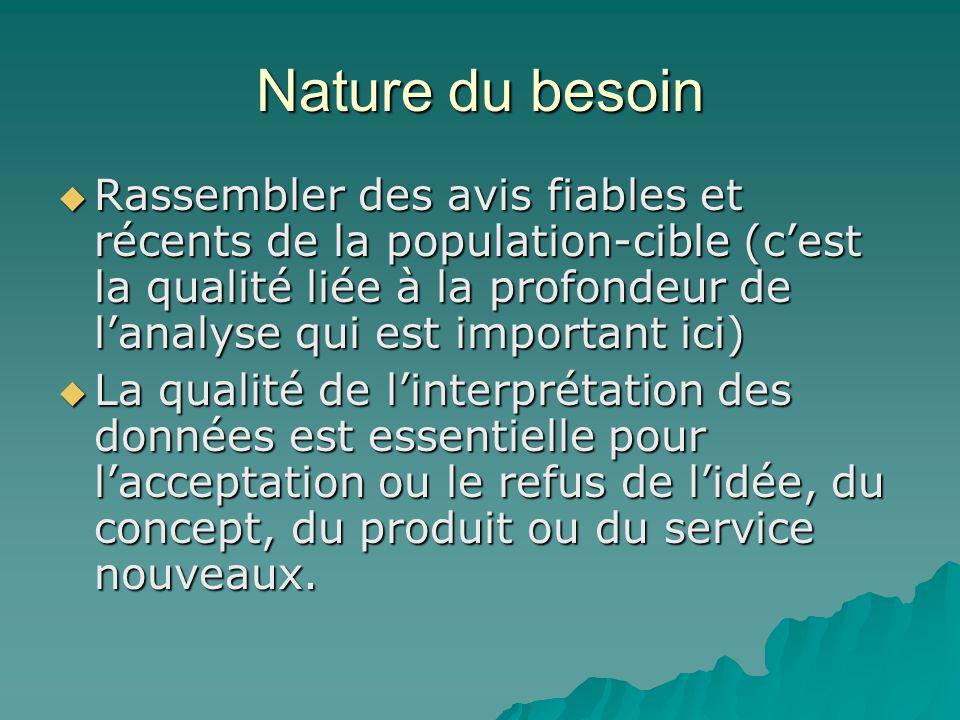 Nature du besoin  Rassembler des avis fiables et récents de la population-cible (c'est la qualité liée à la profondeur de l'analyse qui est important