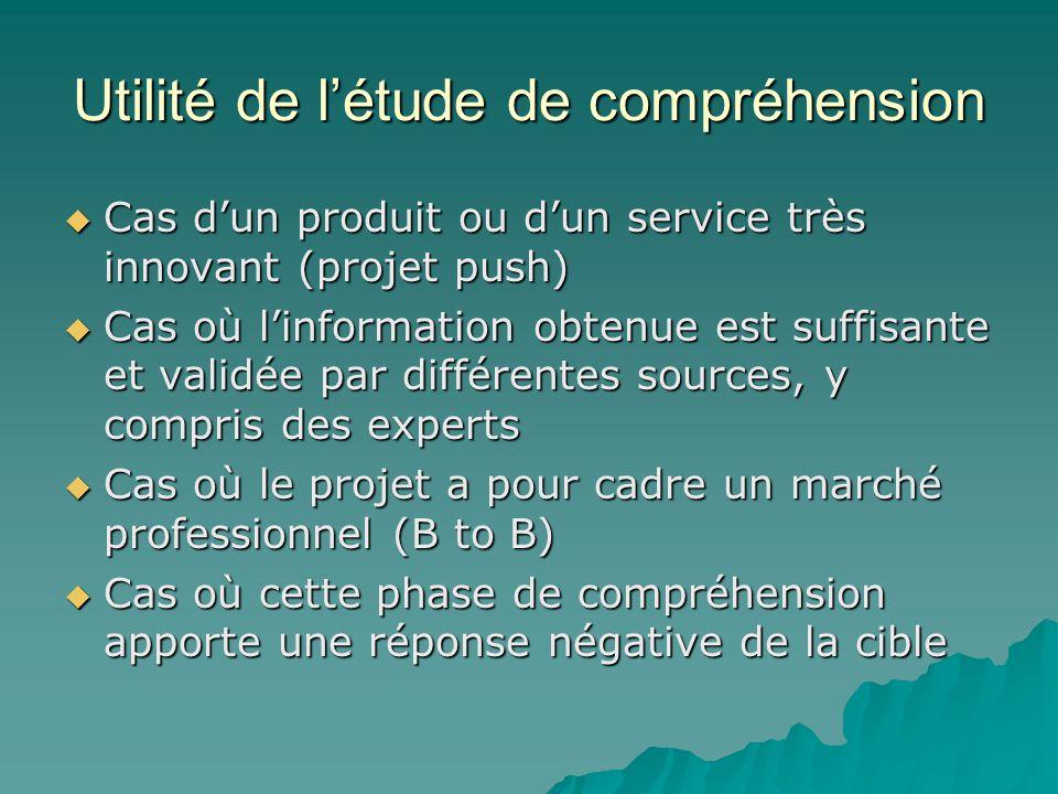 Utilité de l'étude de compréhension  Cas d'un produit ou d'un service très innovant (projet push)  Cas où l'information obtenue est suffisante et va