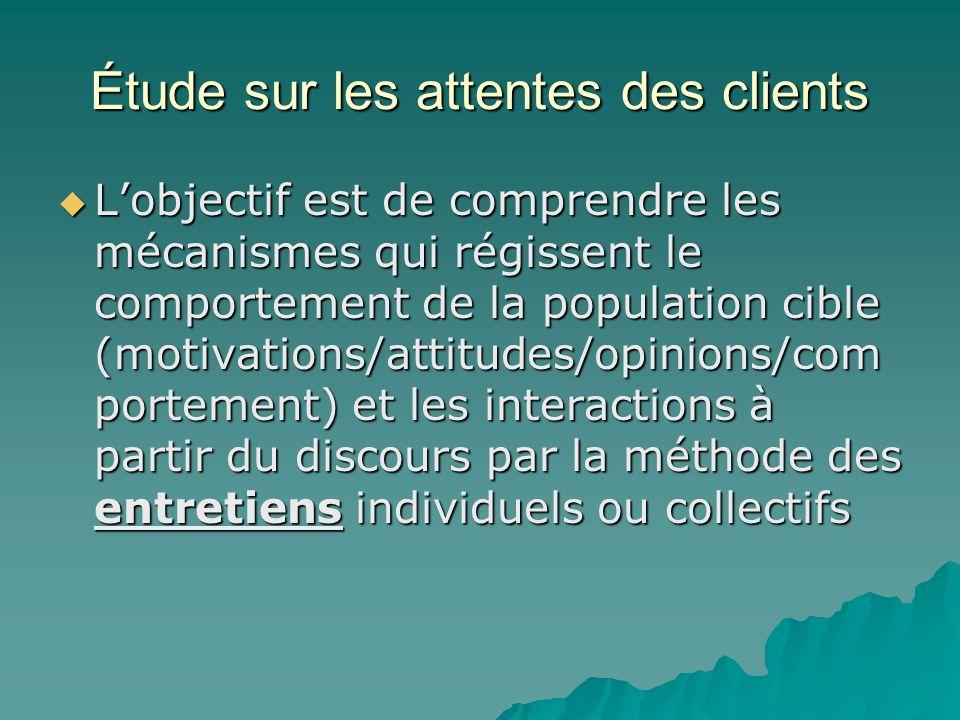 Étude sur les attentes des clients  L'objectif est de comprendre les mécanismes qui régissent le comportement de la population cible (motivations/att