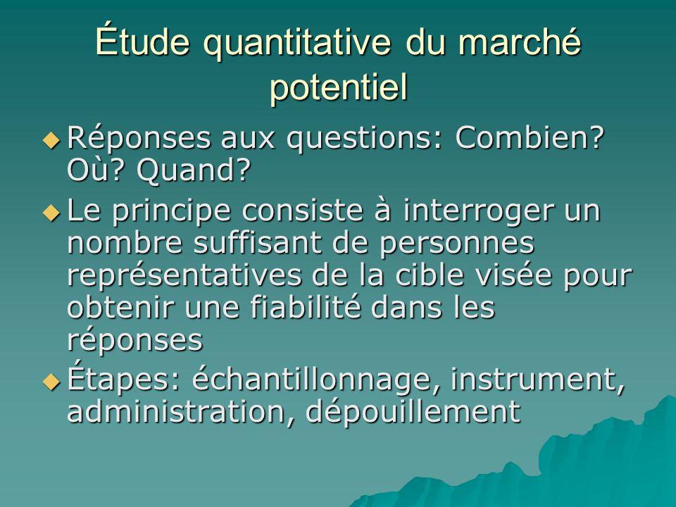 Étude quantitative du marché potentiel  Réponses aux questions: Combien? Où? Quand?  Le principe consiste à interroger un nombre suffisant de person