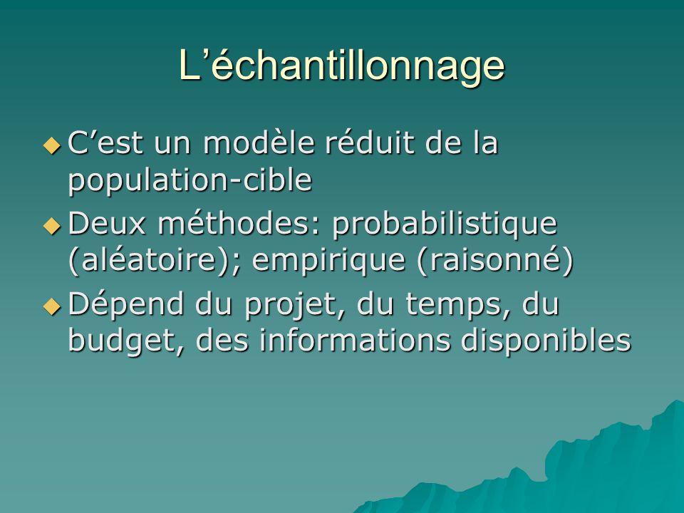 L'échantillonnage  C'est un modèle réduit de la population-cible  Deux méthodes: probabilistique (aléatoire); empirique (raisonné)  Dépend du proje