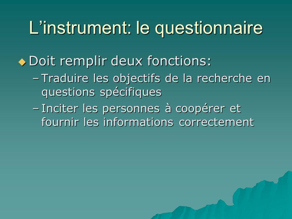 L'instrument: le questionnaire  Doit remplir deux fonctions: –Traduire les objectifs de la recherche en questions spécifiques –Inciter les personnes