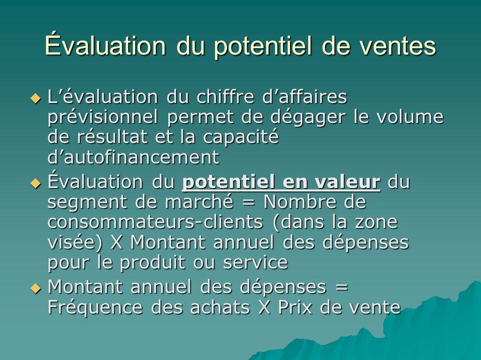 Évaluation du potentiel de ventes  L'évaluation du chiffre d'affaires prévisionnel permet de dégager le volume de résultat et la capacité d'autofinan
